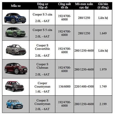 Vắng bóng dòng xe Mini, KIA Cerato thêm phiên bản dưới 500 triệu2