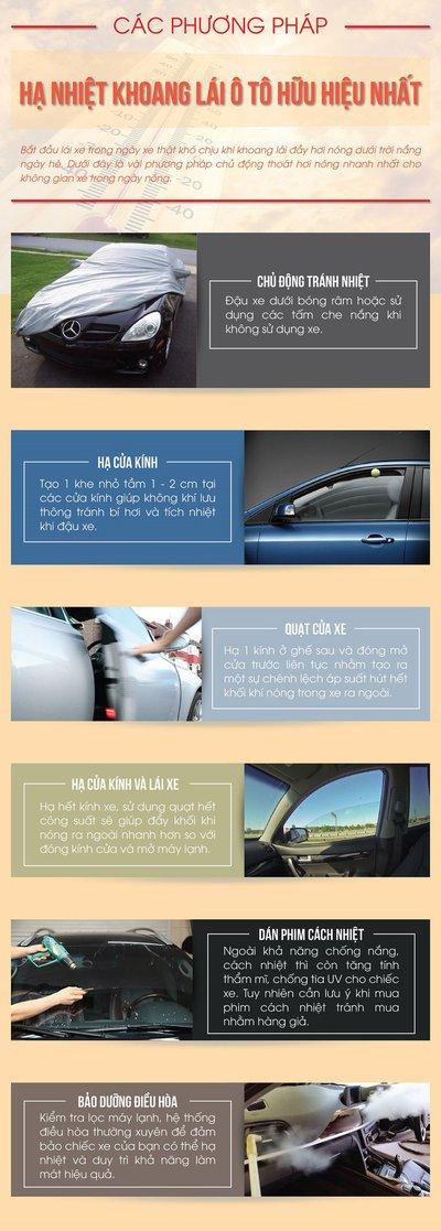 Tóm gọn 6 bí kíp hạ nhiệt khoang cabin xe ô tô trong mùa hè 2.