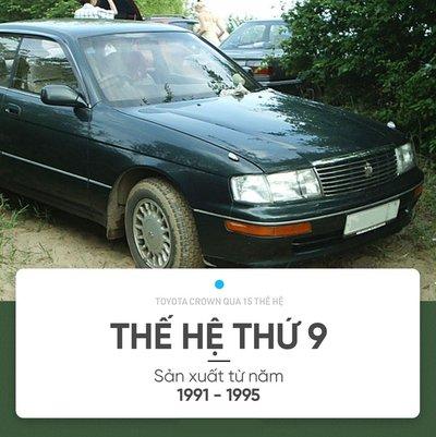 Điểm lại chặng đường 15 thế hệ của sedan hạng sang Toyota Crown 11.