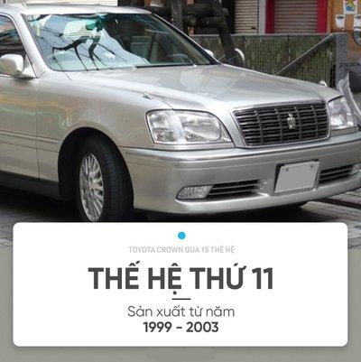 Điểm lại chặng đường 15 thế hệ của sedan hạng sang Toyota Crown 13.