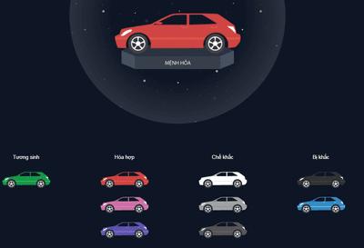 Màu xe ô tô hợp với người mệnh Hỏa