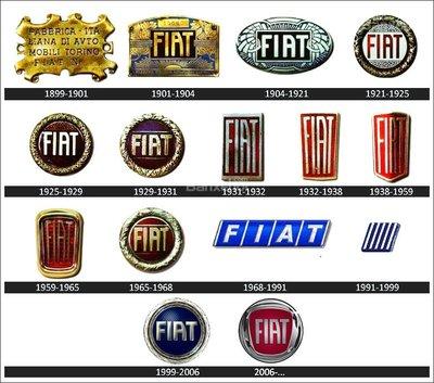 Lịch sử logo hãng xe FIAT.