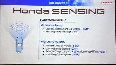 Honda CR-V 2018 không có trang bị Honda Sensing