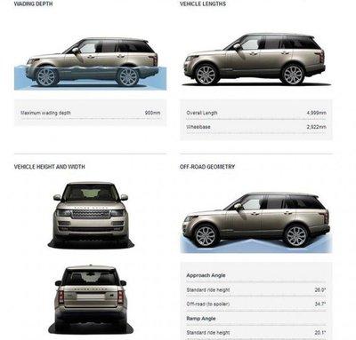 Những mẫu xe có thể lội nước sâu đến 900mm tại Việt Nam: Land Rover số 1! 7.