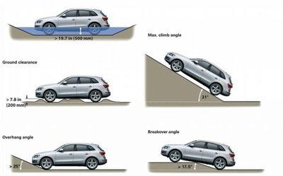 Những mẫu xe có thể lội nước sâu đến 900mm tại Việt Nam: Land Rover số 1! 2.
