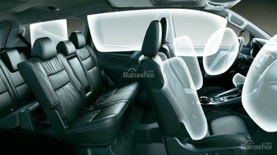 Chi tiết Mitsubishi Pajero Sport 2018 19