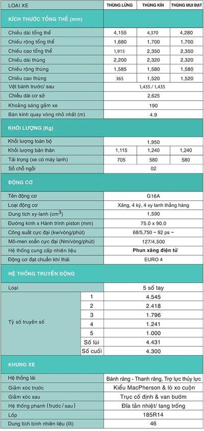 Thông số kỹ thuật của Super Carry Pro 2019 a8