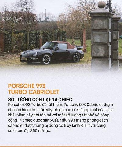 10 siêu xe Porsche hiếm có khó tìm nhất mọi thời đại 6.