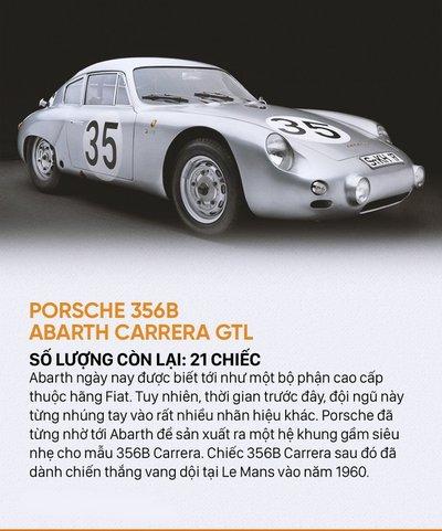 10 siêu xe Porsche hiếm có khó tìm nhất mọi thời đại 2.