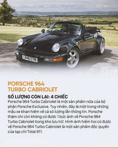 10 siêu xe Porsche hiếm có khó tìm nhất mọi thời đại 8.