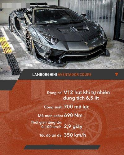 7 mẫu xe ô tô độ wide body hot nhất hiện nay 8.