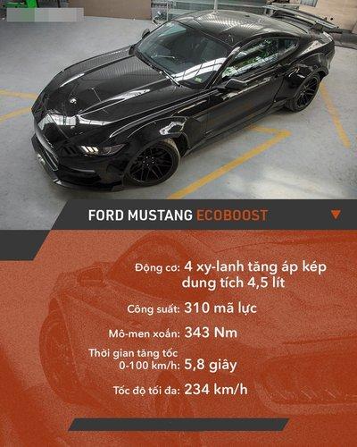 7 mẫu xe ô tô độ wide body hot nhất hiện nay 4.