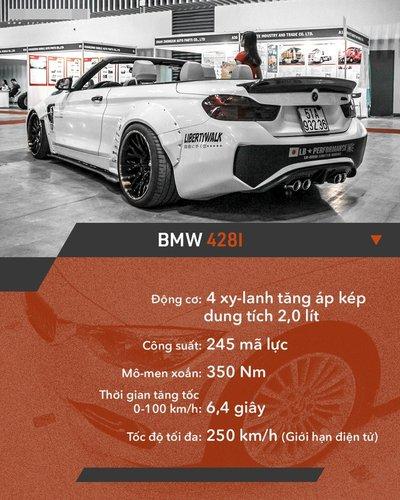 7 mẫu xe ô tô độ wide body hot nhất hiện nay 3.