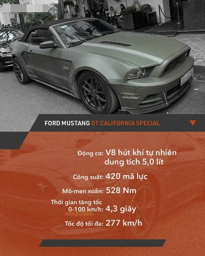 7 mẫu xe ô tô độ wide body hot nhất hiện nay 5.