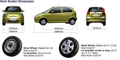 Daewoo Matiz có còn đáng mua, giá xe Matiz cũ tại Việt Nam hiện nay 3a