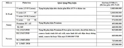 Nissan Việt Nam tung khuyến mại cho khách mua X-Trail, Sunny và Navara tháng 10/2018 a2