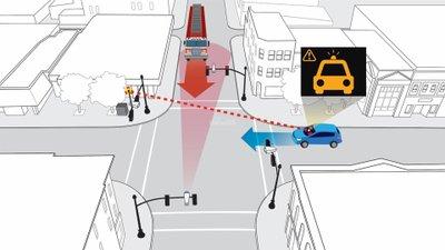 Honda thử nghiệm hệ thống Giao lộ thông minh tại Mỹ.