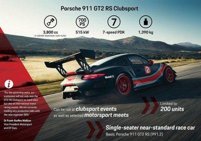 Porsche 911 GT2 RS phiên bản Clubsport: Mạnh mẽ như xe đua a6