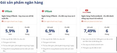 Lãi suất thấp và đa dạng lựa chọn tại VPbank.
