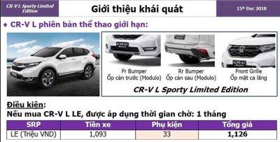 Honda CR-V 2019 lại tăng thêm 33 triệu đồng tại Việt Nam a1
