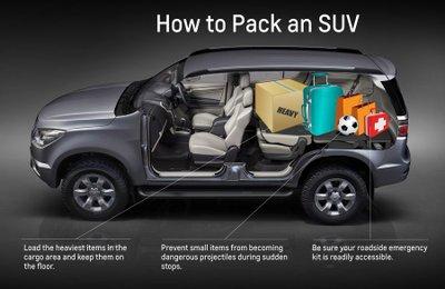 Chú ý kinh nghiệm xếp đồ trên SUV 1