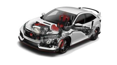 Honda Civic Type R 2019.