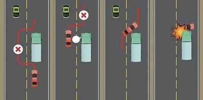 Các trường hợp vượt xe dẫn đến nhiều rủi ro, nguy hiểm...