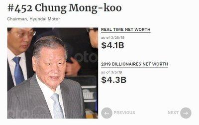 Tài sản của chủ tịch Hyundai Motor...