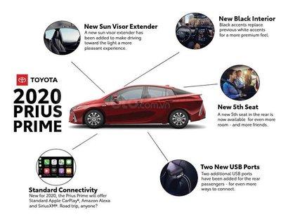 Toyota Prius Prime 2020 tăng giá kèm bổ sung công nghệ, tiện nghi
