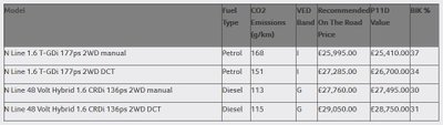 Hyundai Tucson N Line có nhiều biến thể, tùy chọn, phân khúc giá
