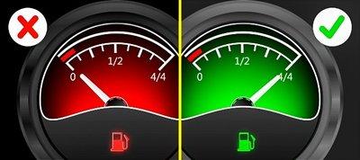 """5 thói quen xấu có thể """"giết chết"""" ô tô của bạn: Xăng cạn vẫn hăng chạy"""