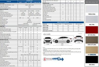 thông số kỹ thuật Hyundai Elantra 2019 a1