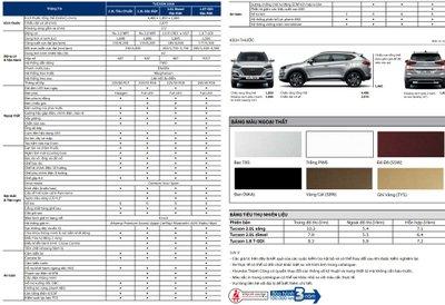 thông số kỹ thuật Hyundai Tucson a1