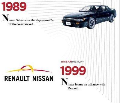 Lịch sử huy hoàng của Nissan - Lòng tin được vun đắp