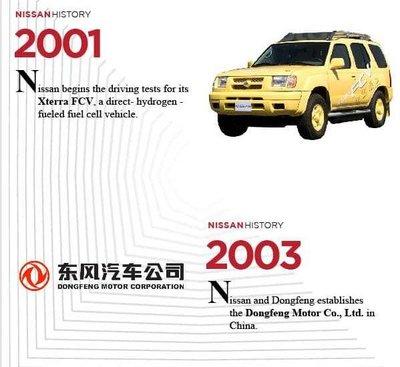 Lịch sử huy hoàng của Nissan - Chuyển kế hoạch kinh doanh