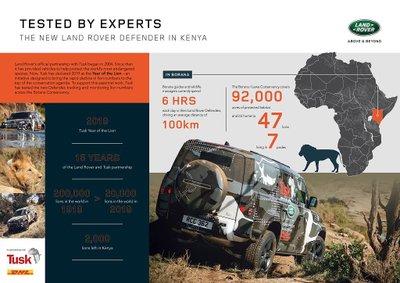 Land Rover Defender 2020 tham gia chương trình thử nghiệm tại Lãnh địa Sư tử Kenya a2