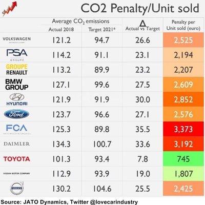 Quy định khí thải ép giá xe cỡ nhỏ làm không hấp dẫn