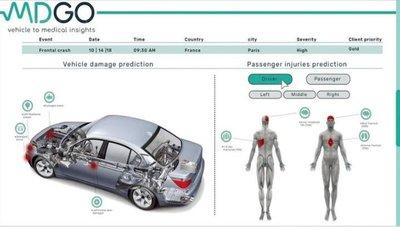 Hyundai phát triển công nghệ AI chẩn đoán tổn thương của người lái.