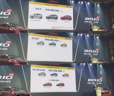 Honda Brio 2019 tại Việt Nam so với thị trường Indonesia, Philippines đắt hơn 120 triệu đồng  4a
