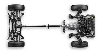 Hệ thống dẫn động 4 bánh đối xứng toàn thời gian S-AWD của Subaru.