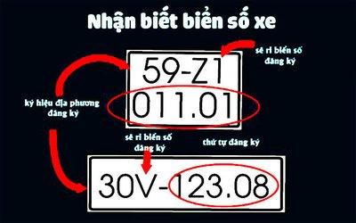 Giải mã biển số xe tại Việt Nam: Có được đổi biển mới cho hợp phong thuỷ hay không? 7a