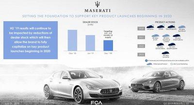 """Maserati tiết lộ mẫu crossover hoàn toàn mới với hy vọng """"đổi vận"""" a2"""