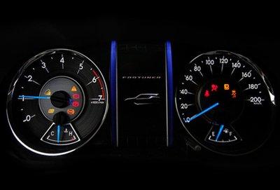 Vòng tua máy là số vòng quay của động cơ xe trong một phút.