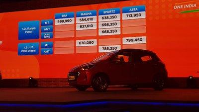 Giá bán Hyundai Grand i10 2020