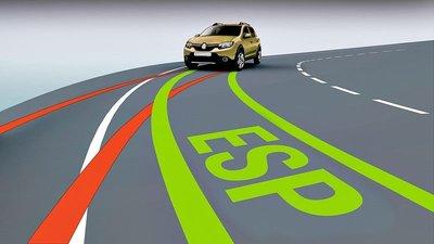 ESP là hệ thống cân bằng điện tử được trang bị trên xe ô tô.