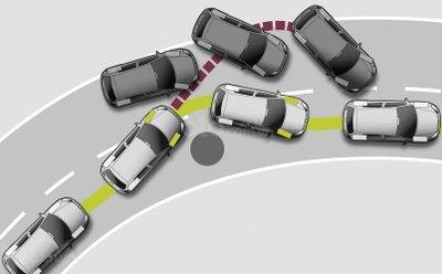 ESC là hệ thống cân bằng điện tử trên ô tô.