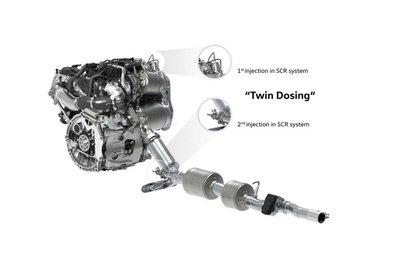 Động cơ diesel Volkswagen công nghệ Twin Dosing tin rằng sẽ mang đến làn gió mới cho VW