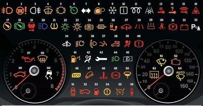 Ý nghĩa các loại đèn báo trên táp lô xe ô tô.