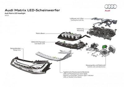 Đèn LED ô tô dùng cao cấp thường có giá cao hoặc xuất hiện trên các dòng xe hàng đầu