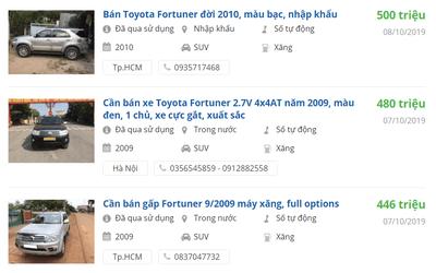 Giá bán Toyota Fortuner cũ trên Oto.com.vn